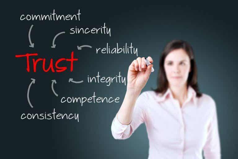 As pessoas inteligentes e a confiança