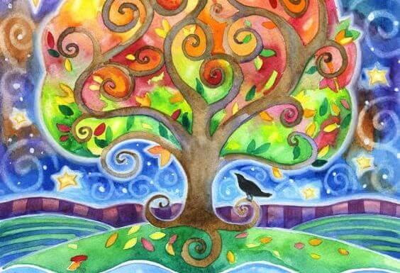 Crie a sua própria árvore de preocupações