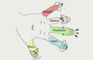 Técnica japonesa simples para eliminar o estresse