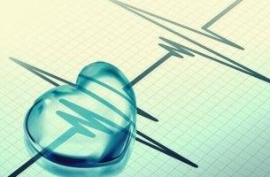 Relação entre as emoções e a hipertensão