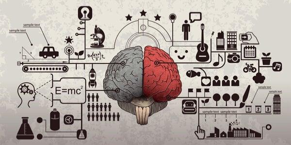 Psicologia da publicidade