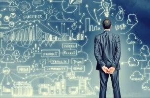 Como treinar o pensamento estratégico?