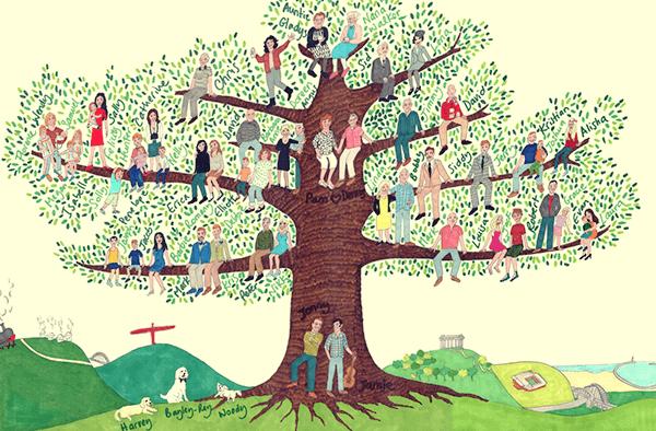 O que você pode aprender com a sua árvore genealógica?