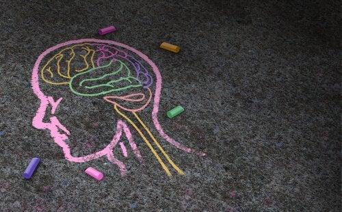 A escala de gravidade da deficiência intelectual