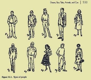 Perfis variados de pessoas