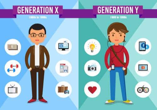 Gerações X e Y