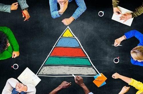 O que é a pirâmide de Maslow?