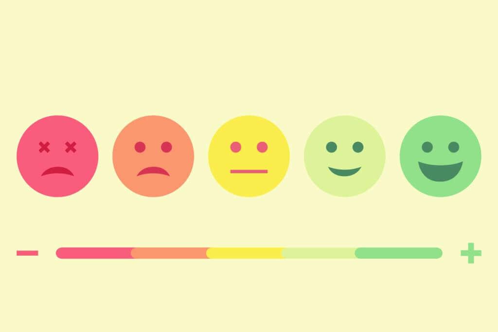 O termômetro das emoções